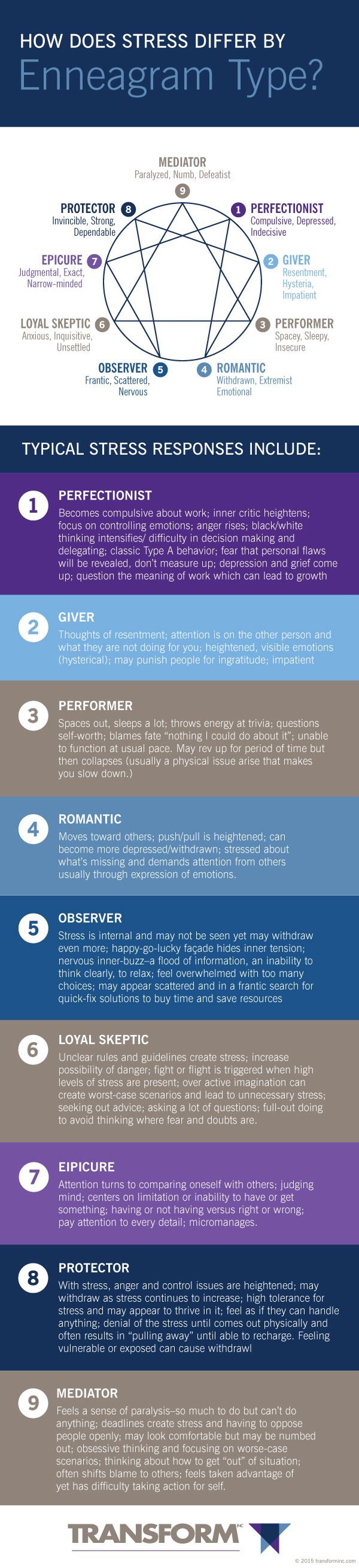Stress-and-your-Enneagram-Type-01